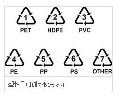 塑料回收标志.png
